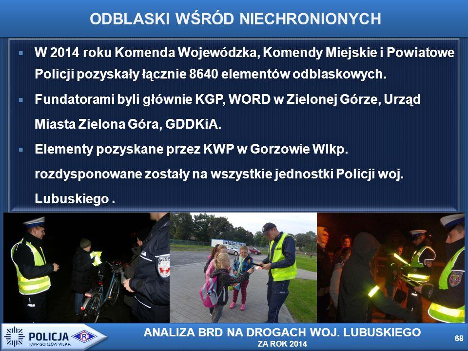  W 2014 roku Komenda Wojewódzka, Komendy Miejskie i Powiatowe Policji pozyskały łącznie 8640 elementów odblaskowych.