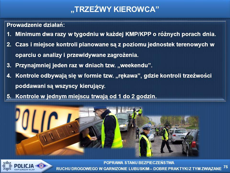 """""""TRZEŹWY KIEROWCA 75 KWP GORZÓW WLKP."""
