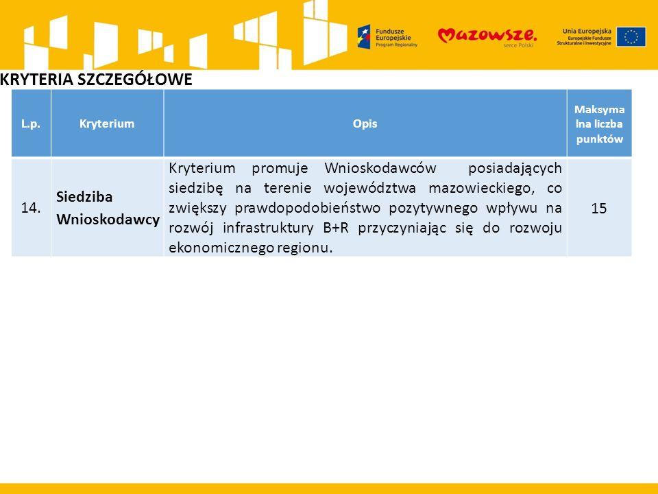 L.p.KryteriumOpis Maksyma lna liczba punktów 14.