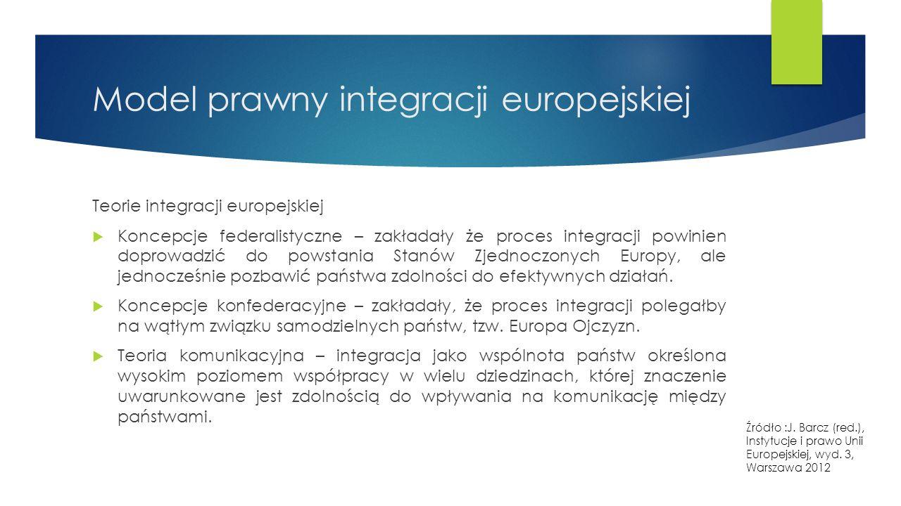 Model prawny integracji europejskiej Teorie integracji europejskiej  Koncepcje federalistyczne – zakładały że proces integracji powinien doprowadzić do powstania Stanów Zjednoczonych Europy, ale jednocześnie pozbawić państwa zdolności do efektywnych działań.