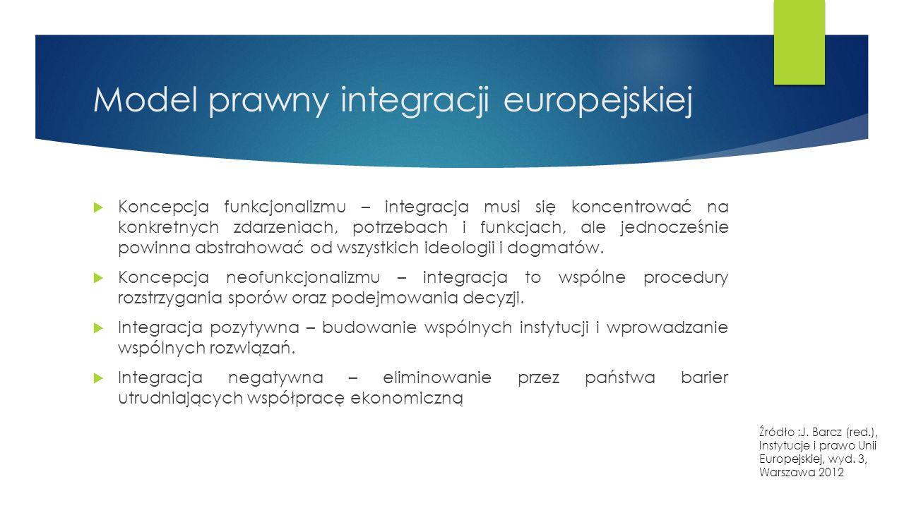 Model prawny integracji europejskiej  Koncepcja funkcjonalizmu – integracja musi się koncentrować na konkretnych zdarzeniach, potrzebach i funkcjach, ale jednocześnie powinna abstrahować od wszystkich ideologii i dogmatów.