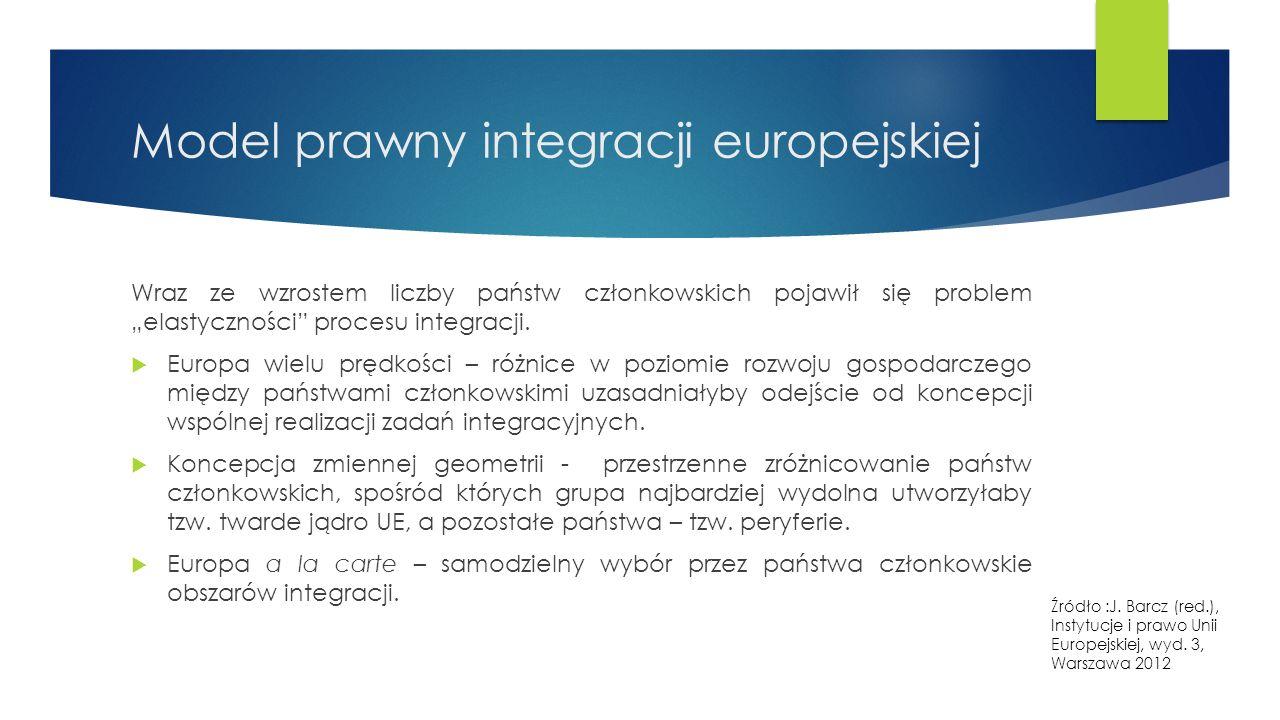 """Model prawny integracji europejskiej Wraz ze wzrostem liczby państw członkowskich pojawił się problem """"elastyczności procesu integracji."""