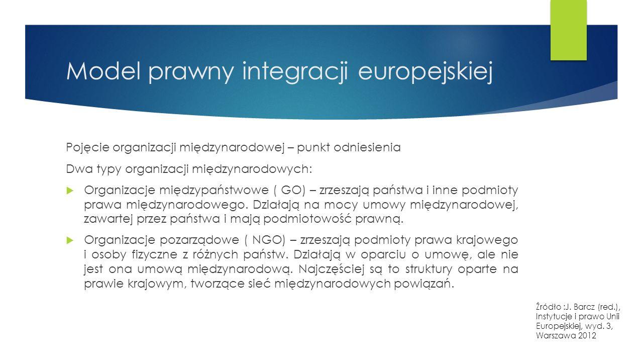 Model prawny integracji europejskiej Pojęcie organizacji międzynarodowej – punkt odniesienia Dwa typy organizacji międzynarodowych:  Organizacje międzypaństwowe ( GO) – zrzeszają państwa i inne podmioty prawa międzynarodowego.