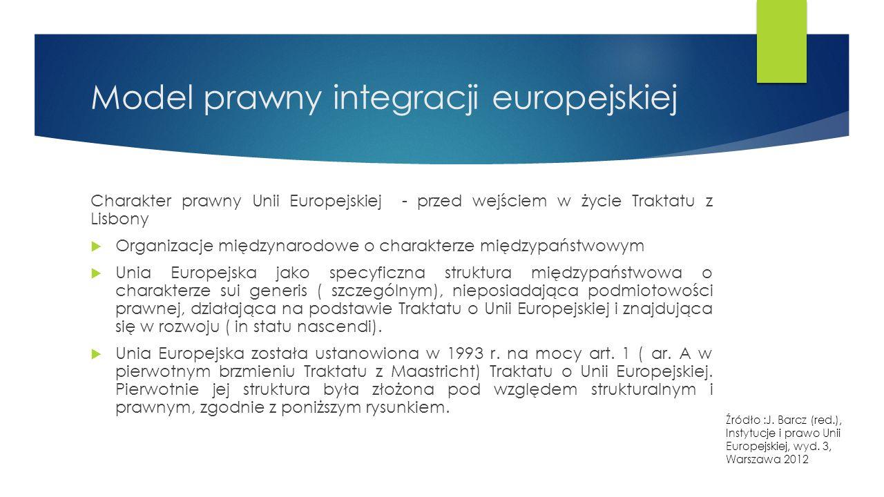 Model prawny integracji europejskiej Charakter prawny Unii Europejskiej - przed wejściem w życie Traktatu z Lisbony  Organizacje międzynarodowe o charakterze międzypaństwowym  Unia Europejska jako specyficzna struktura międzypaństwowa o charakterze sui generis ( szczególnym), nieposiadająca podmiotowości prawnej, działająca na podstawie Traktatu o Unii Europejskiej i znajdująca się w rozwoju ( in statu nascendi).