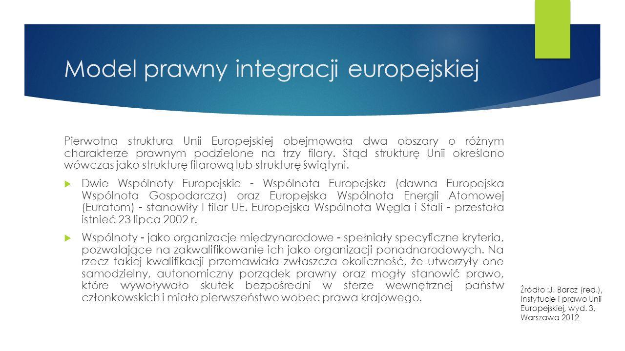 Model prawny integracji europejskiej Pierwotna struktura Unii Europejskiej obejmowała dwa obszary o różnym charakterze prawnym podzielone na trzy filary.