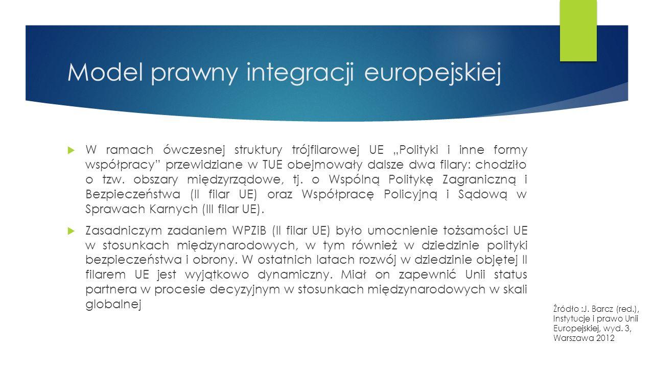 """Model prawny integracji europejskiej  W ramach ówczesnej struktury trójfilarowej UE """"Polityki i inne formy współpracy przewidziane w TUE obejmowały dalsze dwa filary: chodziło o tzw."""