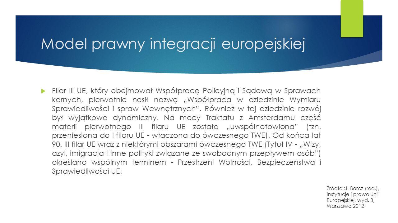 """Model prawny integracji europejskiej  Filar III UE, który obejmował Współpracę Policyjną i Sądową w Sprawach karnych, pierwotnie nosił nazwę """"Współpraca w dziedzinie Wymiaru Sprawiedliwości i spraw Wewnętrznych ."""