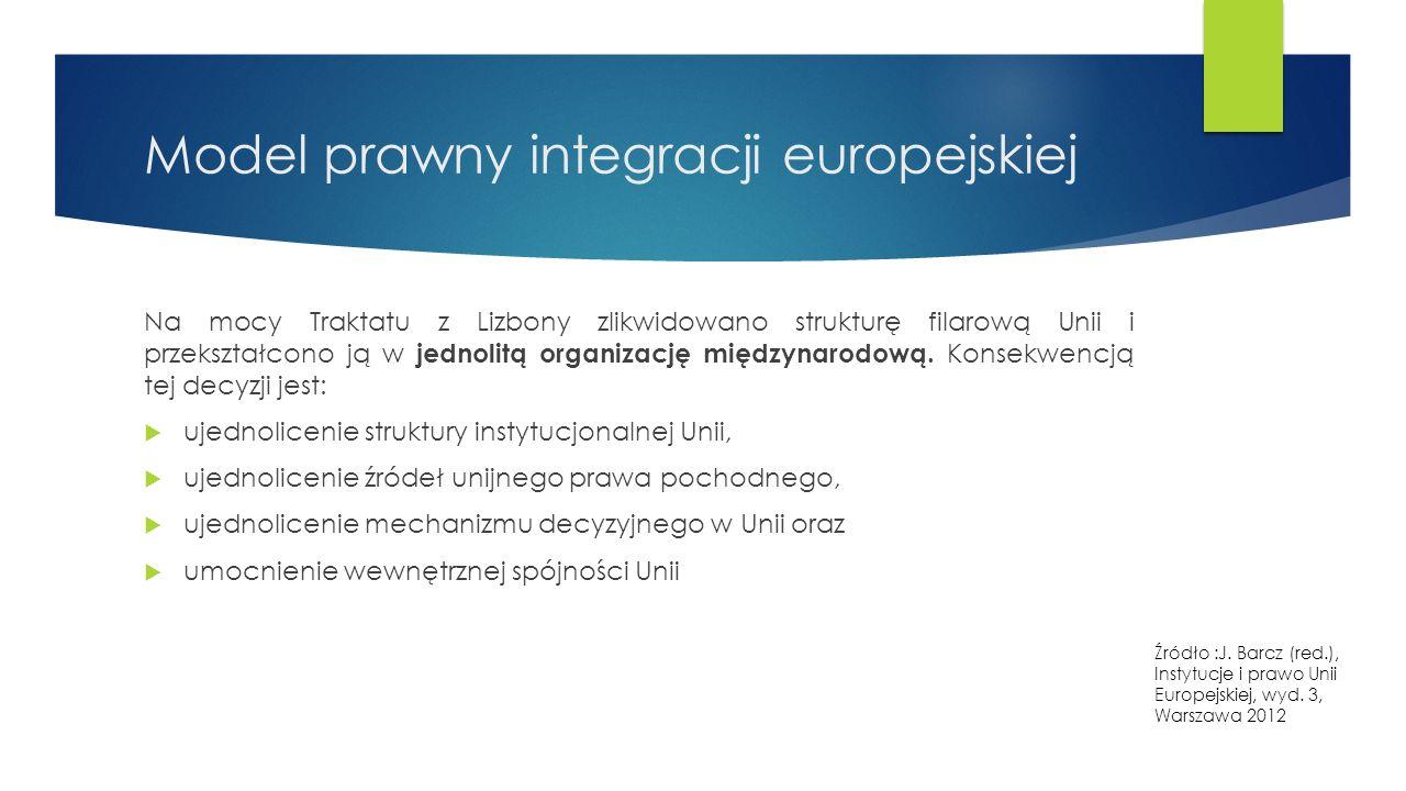 Model prawny integracji europejskiej Na mocy Traktatu z Lizbony zlikwidowano strukturę filarową Unii i przekształcono ją w jednolitą organizację międzynarodową.