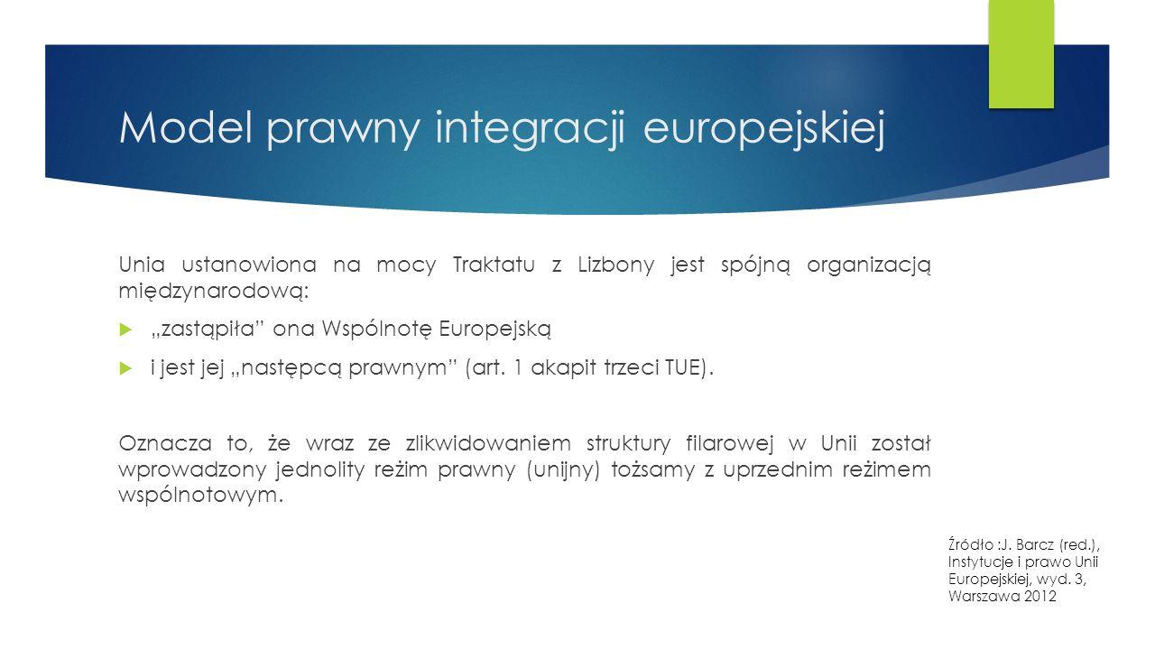 """Model prawny integracji europejskiej Unia ustanowiona na mocy Traktatu z Lizbony jest spójną organizacją międzynarodową:  """"zastąpiła ona Wspólnotę Europejską  i jest jej """"następcą prawnym (art."""