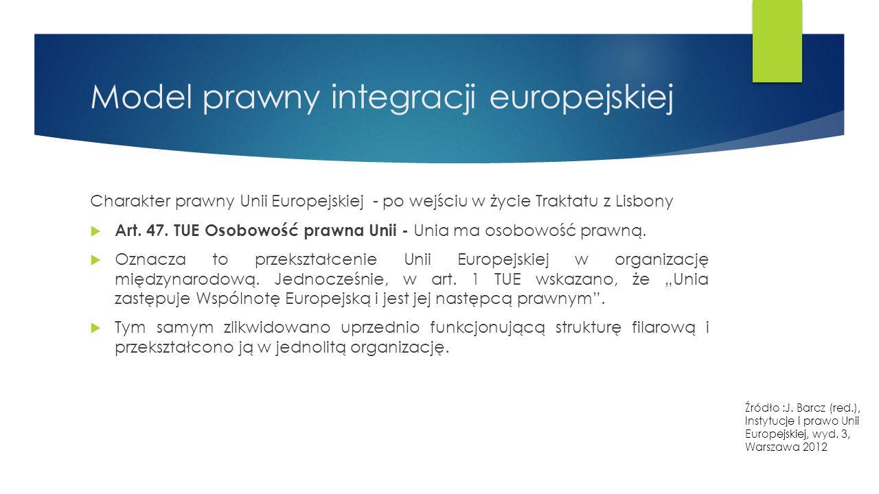 Model prawny integracji europejskiej Charakter prawny Unii Europejskiej - po wejściu w życie Traktatu z Lisbony  Art.
