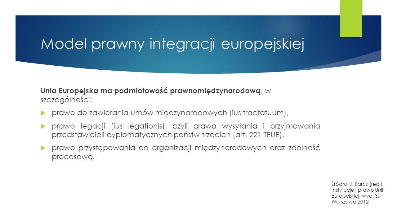 Model prawny integracji europejskiej Unia Europejska ma podmiotowość prawnomiędzynarodową, w szczególności:  prawo do zawierania umów międzynarodowych (ius tractatuum),  prawo legacji (ius legationis), czyli prawo wysyłania i przyjmowania przedstawicieli dyplomatycznych państw trzecich (art.
