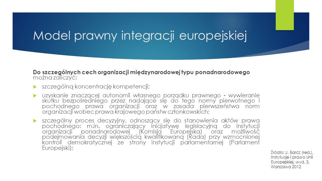 Model prawny integracji europejskiej Do szczególnych cech organizacji międzynarodowej typu ponadnarodowego można zaliczyć:  szczególną koncentrację kompetencji;  uzyskanie znaczącej autonomii własnego porządku prawnego - wywieranie skutku bezpośredniego przez nadające się do tego normy pierwotnego i pochodnego prawa organizacji oraz w zasada pierwszeństwa norm organizacji wobec prawa krajowego państw członkowskich;  szczególny proces decyzyjny, odnoszący się do stanowienia aktów prawa pochodnego: m.in.