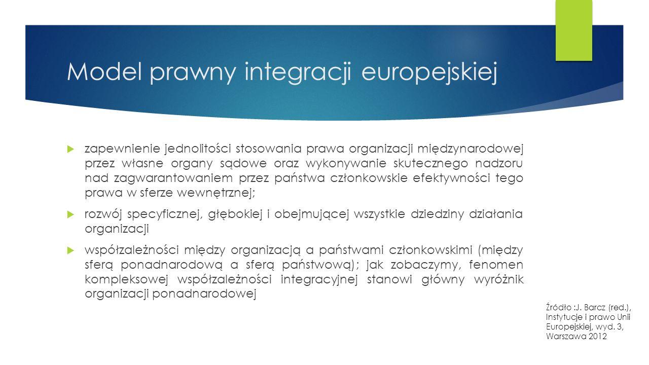 Model prawny integracji europejskiej  zapewnienie jednolitości stosowania prawa organizacji międzynarodowej przez własne organy sądowe oraz wykonywanie skutecznego nadzoru nad zagwarantowaniem przez państwa członkowskie efektywności tego prawa w sferze wewnętrznej;  rozwój specyficznej, głębokiej i obejmującej wszystkie dziedziny działania organizacji  współzależności między organizacją a państwami członkowskimi (między sferą ponadnarodową a sferą państwową); jak zobaczymy, fenomen kompleksowej współzależności integracyjnej stanowi główny wyróżnik organizacji ponadnarodowej Źródło :J.