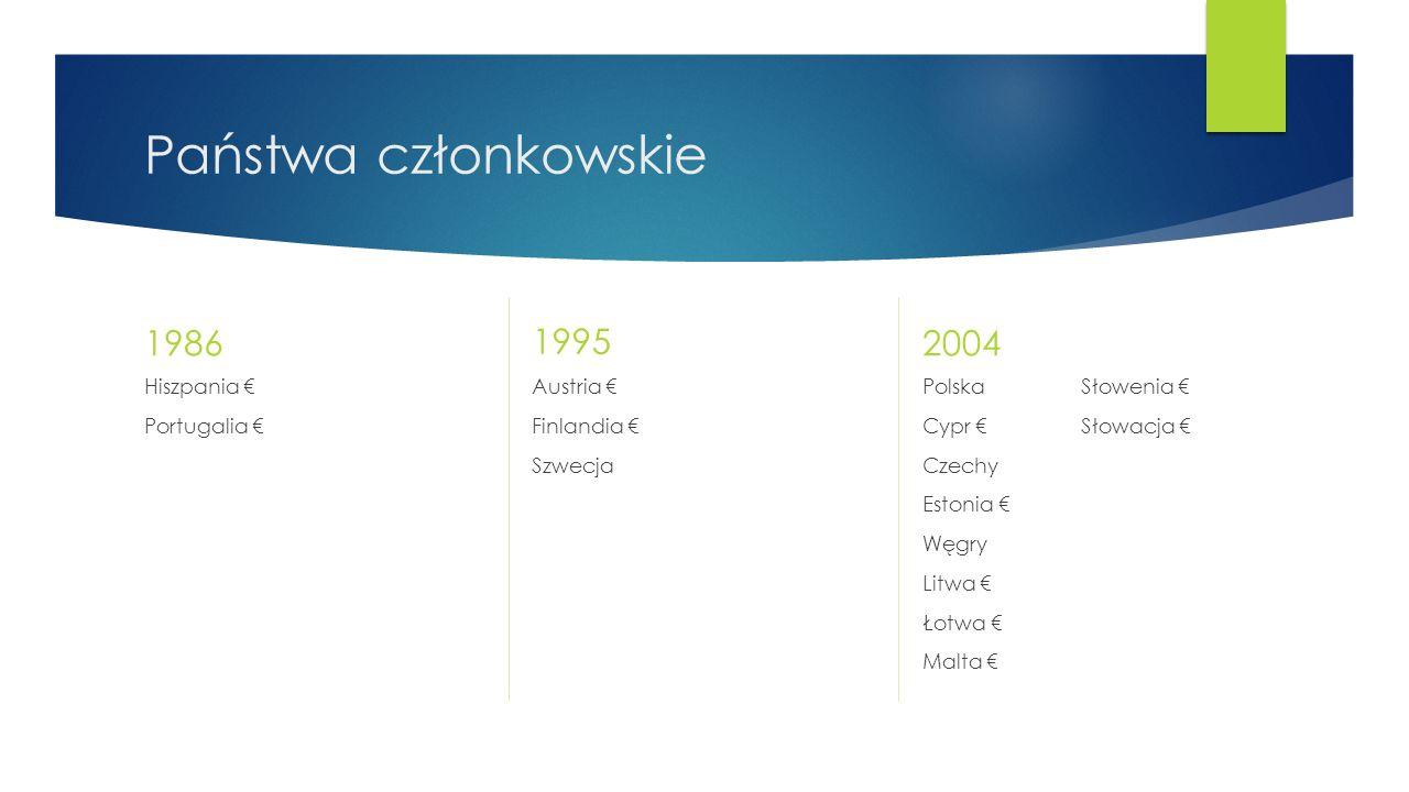 Państwa członkowskie 1986 Hiszpania € Portugalia € 1995 Austria € Finlandia € Szwecja 2004 Polska Słowenia € Cypr€Słowacja € Czechy Estonia € Węgry Litwa € Łotwa € Malta €
