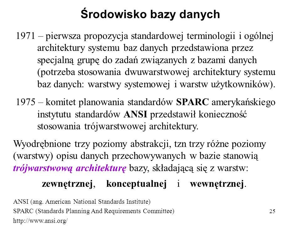 25 Środowisko bazy danych 1971 – pierwsza propozycja standardowej terminologii i ogólnej architektury systemu baz danych przedstawiona przez specjalną