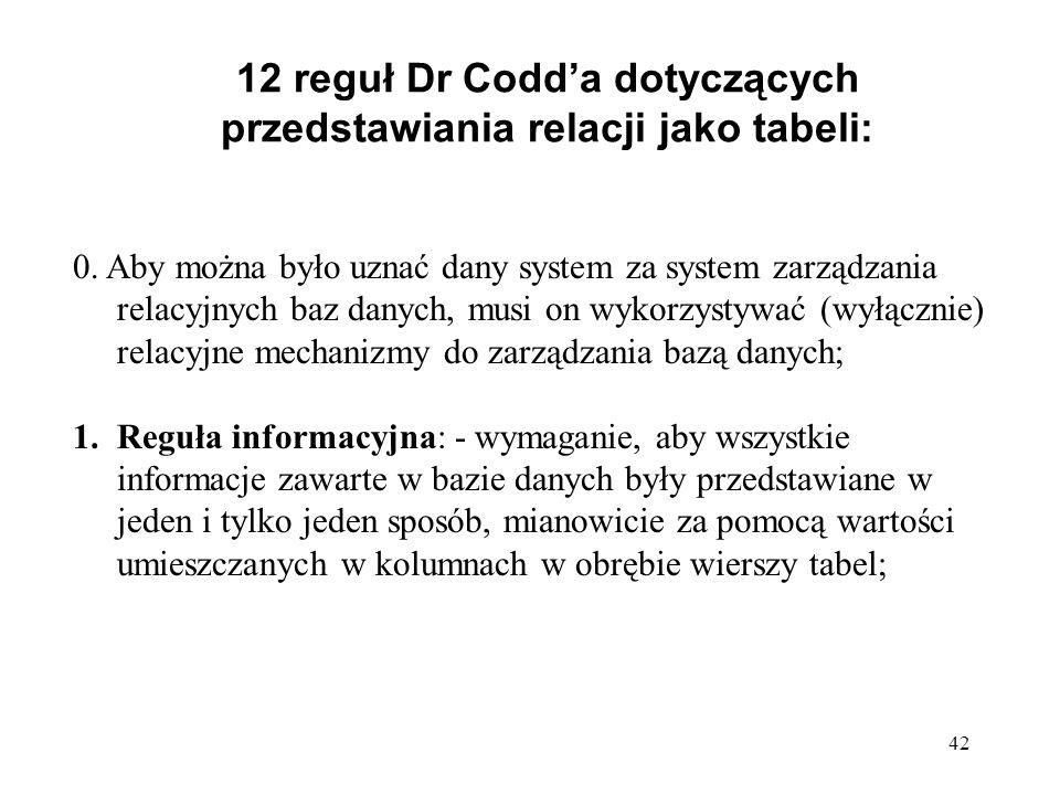 42 12 reguł Dr Codd'a dotyczących przedstawiania relacji jako tabeli: 0. Aby można było uznać dany system za system zarządzania relacyjnych baz danych