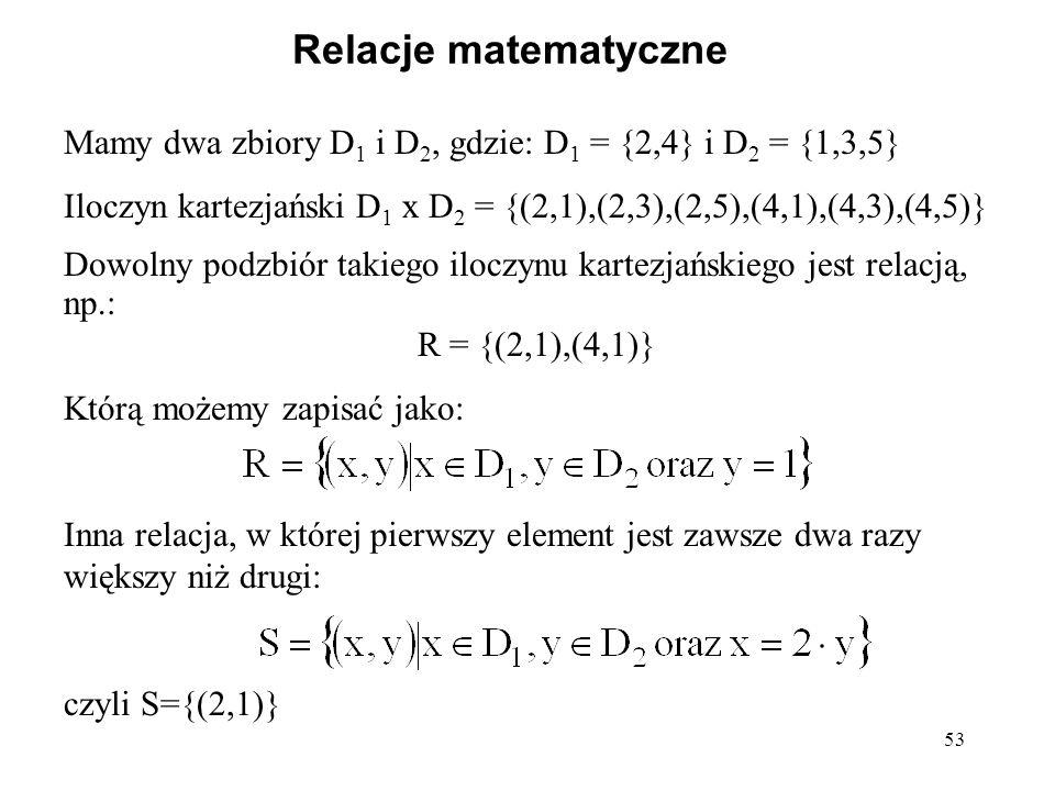 53 Relacje matematyczne Mamy dwa zbiory D 1 i D 2, gdzie: D 1 = {2,4} i D 2 = {1,3,5} Iloczyn kartezjański D 1 x D 2 = {(2,1),(2,3),(2,5),(4,1),(4,3),(4,5)} Dowolny podzbiór takiego iloczynu kartezjańskiego jest relacją, np.: R = {(2,1),(4,1)} Którą możemy zapisać jako: Inna relacja, w której pierwszy element jest zawsze dwa razy większy niż drugi: czyli S={(2,1)}