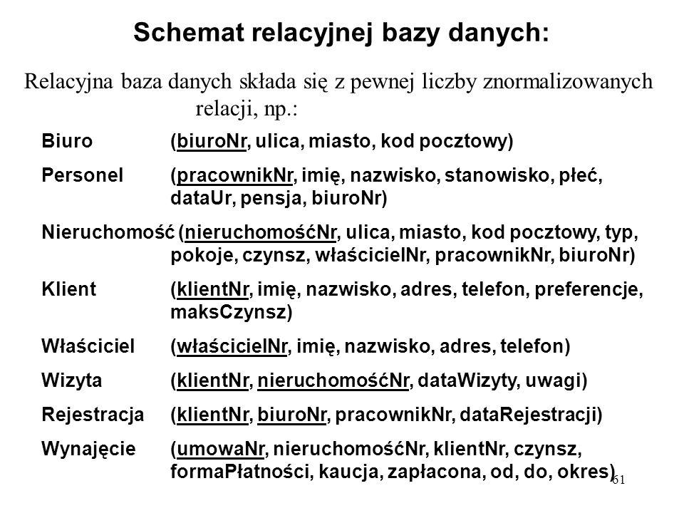 61 Schemat relacyjnej bazy danych: Relacyjna baza danych składa się z pewnej liczby znormalizowanych relacji, np.: Biuro(biuroNr, ulica, miasto, kod p