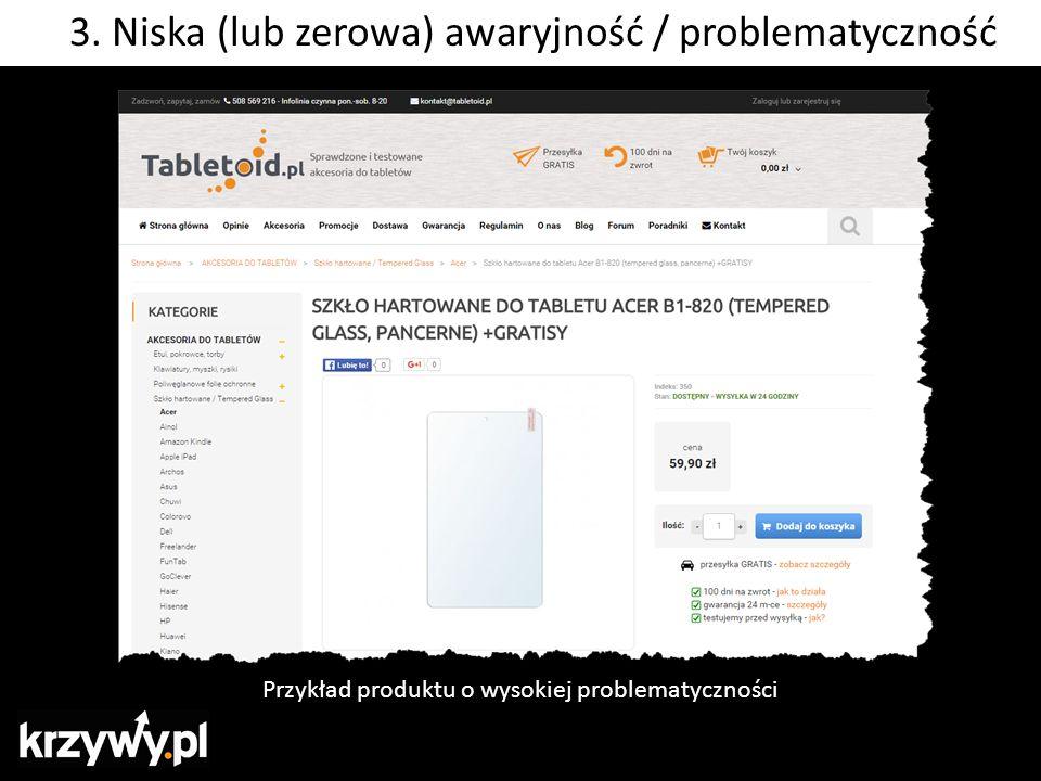 Przykład produktu o wysokiej problematyczności 3. Niska (lub zerowa) awaryjność / problematyczność