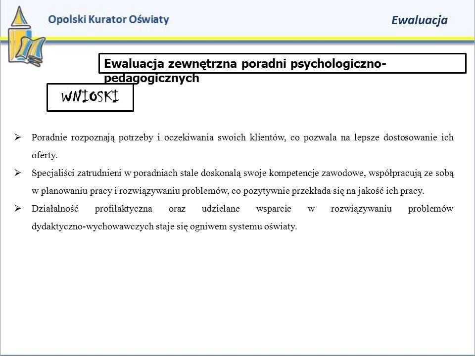 Ewaluacja Ewaluacja zewnętrzna poradni psychologiczno- pedagogicznych WNIOSKI  Poradnie rozpoznają potrzeby i oczekiwania swoich klientów, co pozwala