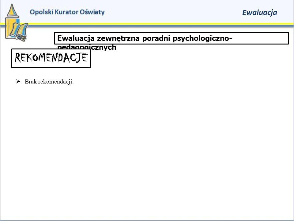 Ewaluacja Ewaluacja zewnętrzna poradni psychologiczno- pedagogicznych REKOMENDACJE  Brak rekomendacji.