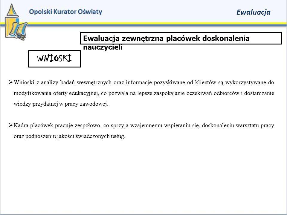 Ewaluacja Ewaluacja zewnętrzna placówek doskonalenia nauczycieli WNIOSKI  Wnioski z analizy badań wewnętrznych oraz informacje pozyskiwane od klientó