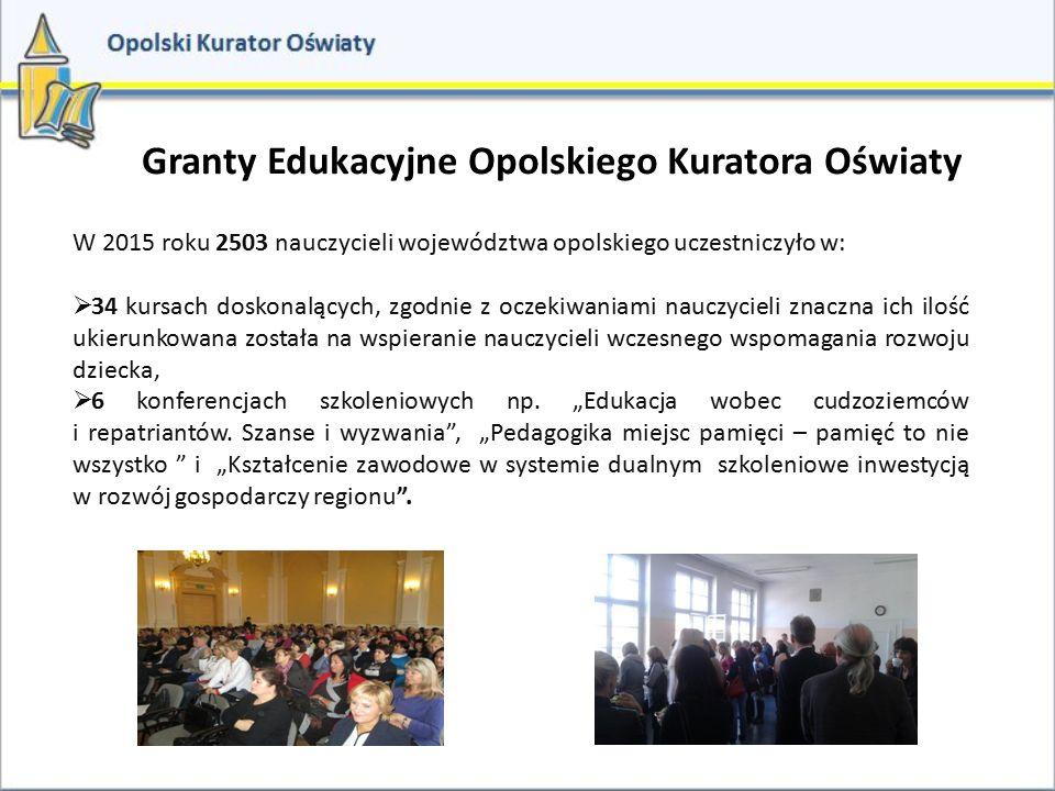 Granty Edukacyjne Opolskiego Kuratora Oświaty W 2015 roku 2503 nauczycieli województwa opolskiego uczestniczyło w:  34 kursach doskonalących, zgodnie