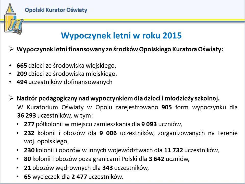 Wypoczynek letni w roku 2015  Wypoczynek letni finansowany ze środków Opolskiego Kuratora Oświaty: 665 dzieci ze środowiska wiejskiego, 209 dzieci ze