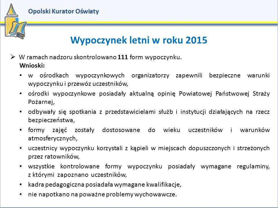 Wypoczynek letni w roku 2015  W ramach nadzoru skontrolowano 111 form wypoczynku. Wnioski: w ośrodkach wypoczynkowych organizatorzy zapewnili bezpiec