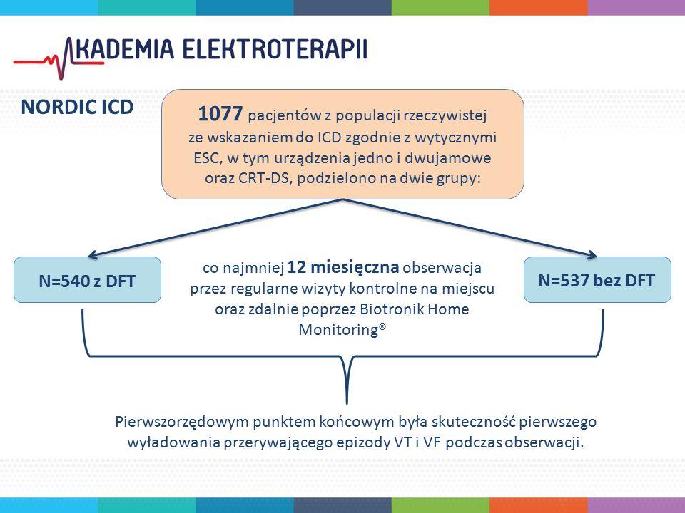 WYNIKI: 97,1% skuteczność pierwszego wyładowania w grupie bez DFT 94,1% skuteczność pierwszego wyładowania w grupie z DFT Podsumowując: wyniki nie wspierają potrzeby rutynowych testów defibrylacji podczas zabiegów implantacji ICD po lewej stronie, szczególnie przy nowoczesnych, wysokoenergetycznych ICD używanych w badaniu NORDIC ICD.