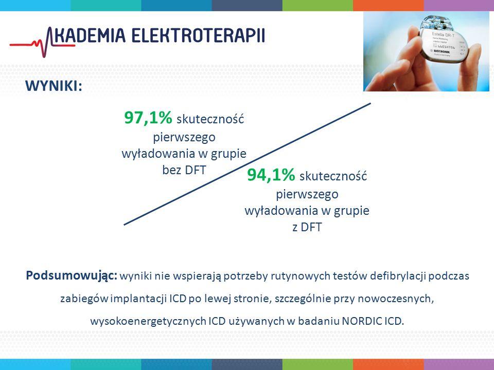 Według Klausa Contzena, dyrektora klinicznego Biotronik, ICD tej marki, prezentują wysoką jakość i bezpieczeństwo.