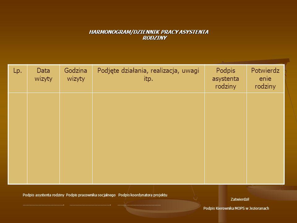 HARMONOGRAM/DZIENNIK PRACY ASYSTENTA RODZINY Lp.Data wizyty Godzina wizyty Podjęte działania, realizacja, uwagi itp. Podpis asystenta rodziny Potwierd