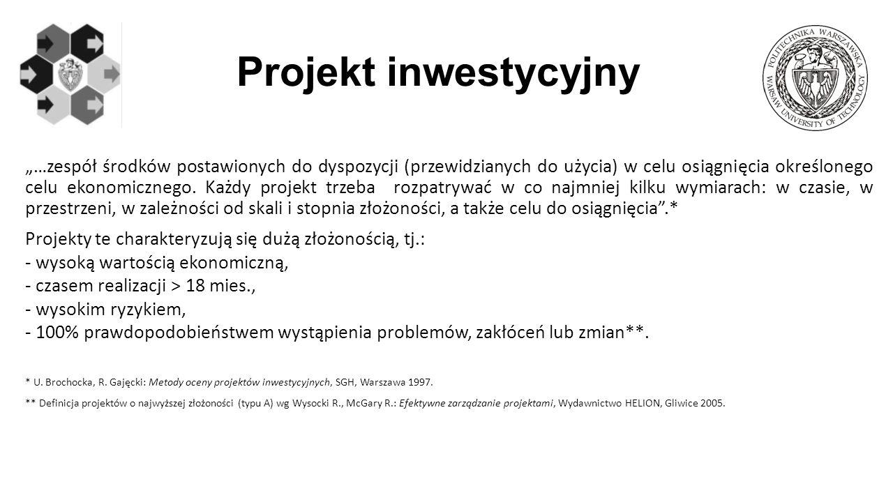 Zakres badań Przedmiotem badań są projekty inwestycyjne, których celem jest budowa nieruchomości o charakterze komercyjnym.