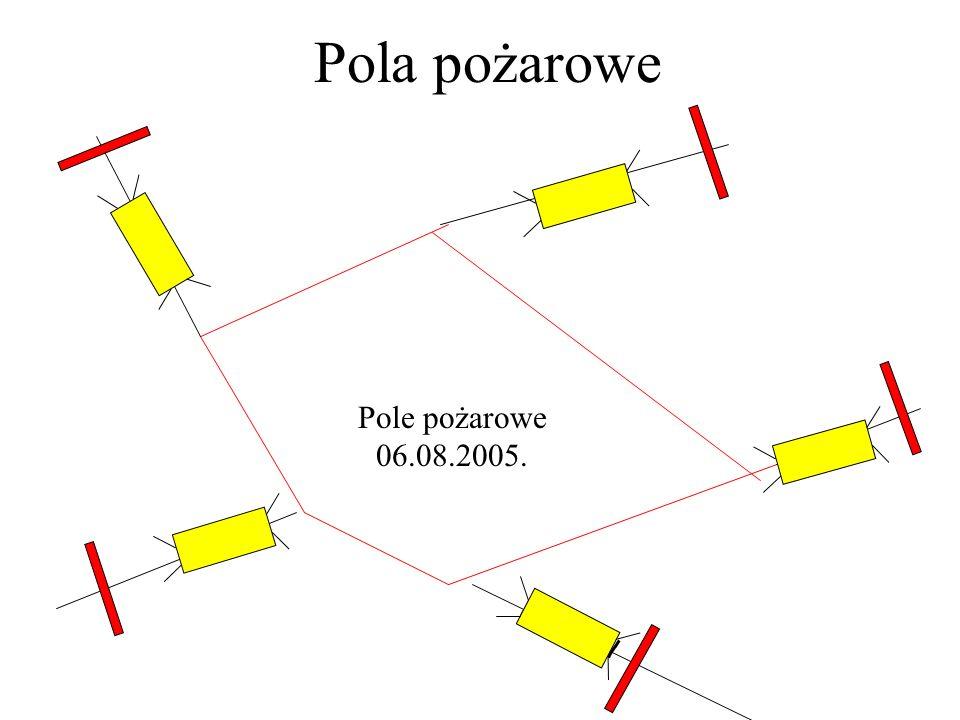 Pola pożarowe Pole pożarowe 06.08.2005.