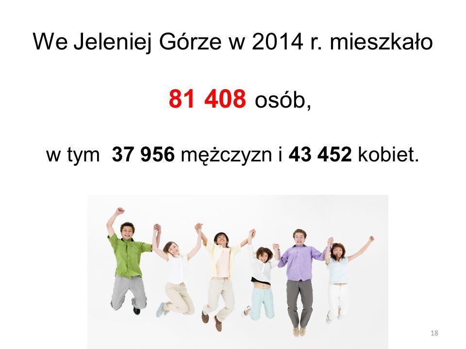 18 We Jeleniej Górze w 2014 r. mieszkało 81 408 osób, w tym 37 956 mężczyzn i 43 452 kobiet.