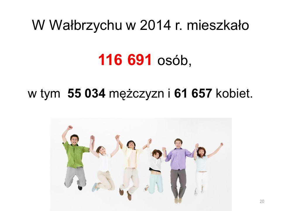 20 W Wałbrzychu w 2014 r. mieszkało 116 691 osób, w tym 55 034 mężczyzn i 61 657 kobiet.