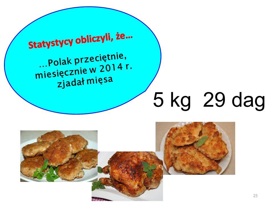 25 5 kg 29 dag
