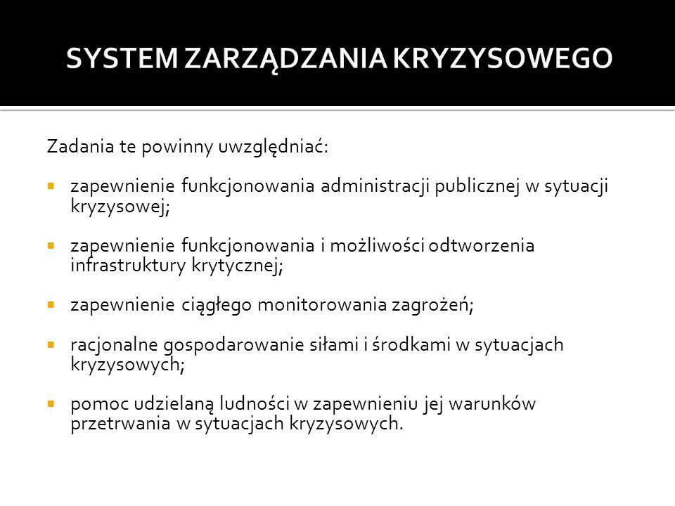 Zadania te powinny uwzględniać:  zapewnienie funkcjonowania administracji publicznej w sytuacji kryzysowej;  zapewnienie funkcjonowania i możliwości