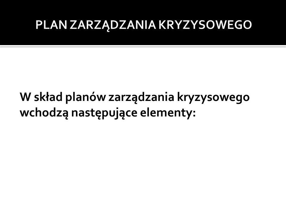 W skład planów zarządzania kryzysowego wchodzą następujące elementy: