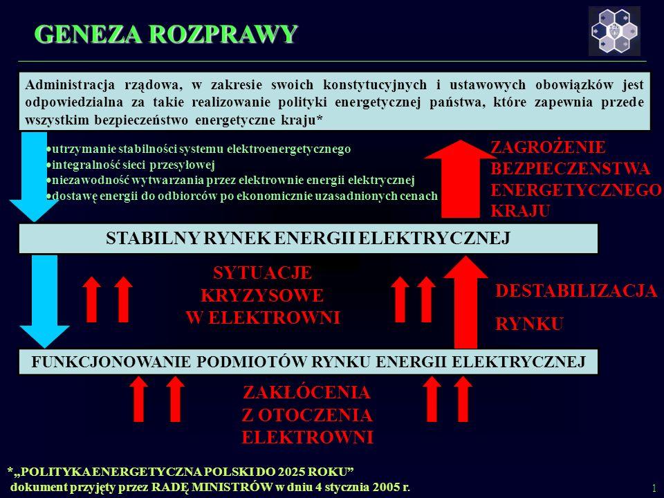 """GENEZA ROZPRAWY *""""POLITYKA ENERGETYCZNA POLSKI DO 2025 ROKU dokument przyjęty przez RADĘ MINISTRÓW w dniu 4 stycznia 2005 r."""