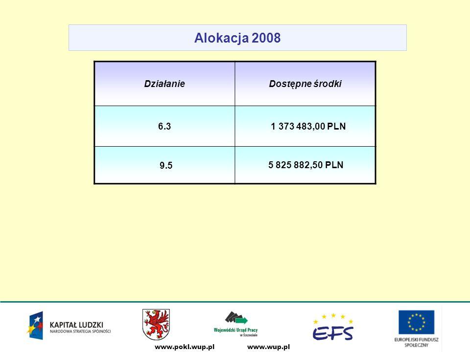www.wup.plwww.pokl.wup.pl Działanie 9.5 mieszkańcy gmin wiejskich, miejsko - wiejskich oraz miast do 25 tys.