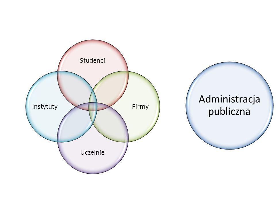 Studenci Firmy Uczelnie Instytuty Administracja publiczna