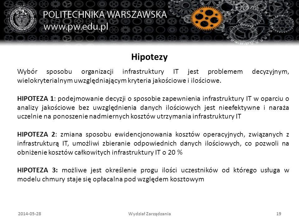 Wydział Zarządzania192014-05-28 Hipotezy Wybór sposobu organizacji infrastruktury IT jest problemem decyzyjnym, wielokryterialnym uwzględniającym kryteria jakościowe i ilościowe.