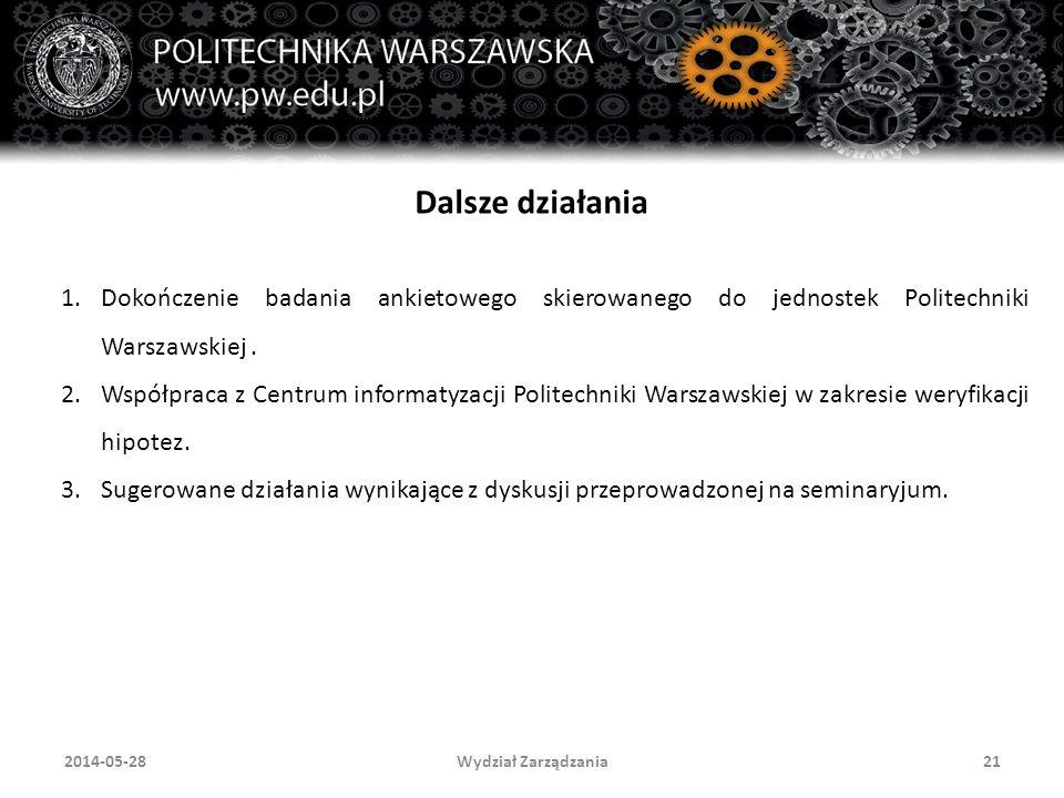 Wydział Zarządzania212014-05-28 Dalsze działania 1.Dokończenie badania ankietowego skierowanego do jednostek Politechniki Warszawskiej.