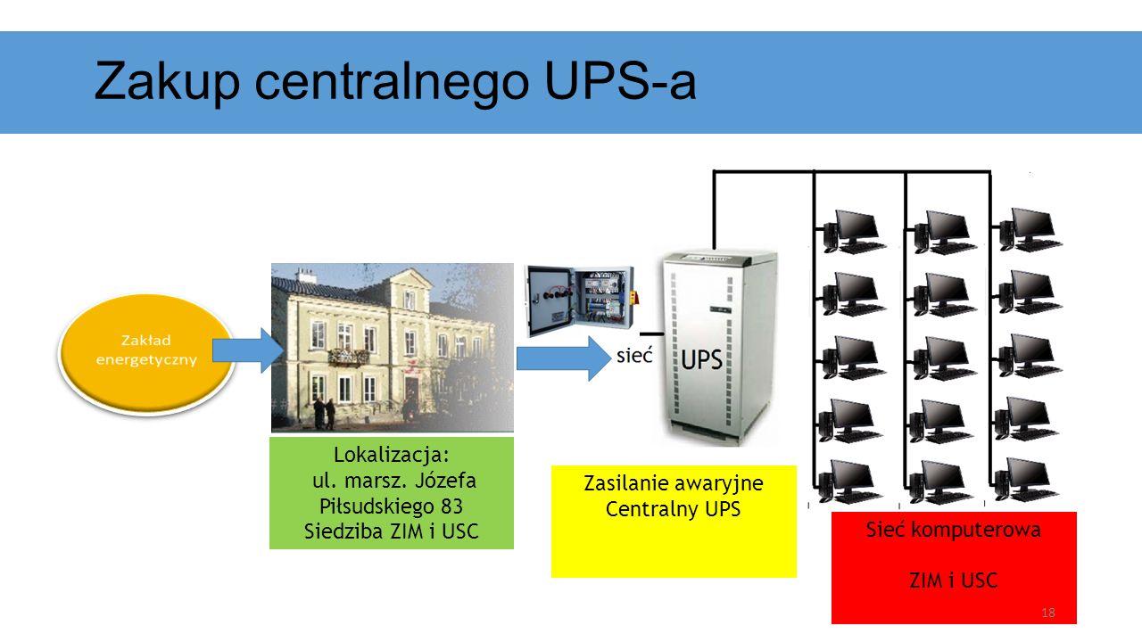 Zakup centralnego UPS-a Lokalizacja: ul. marsz. Józefa Piłsudskiego 83 Siedziba ZIM i USC Zasilanie awaryjne Centralny UPS Sieć komputerowa ZIM i USC