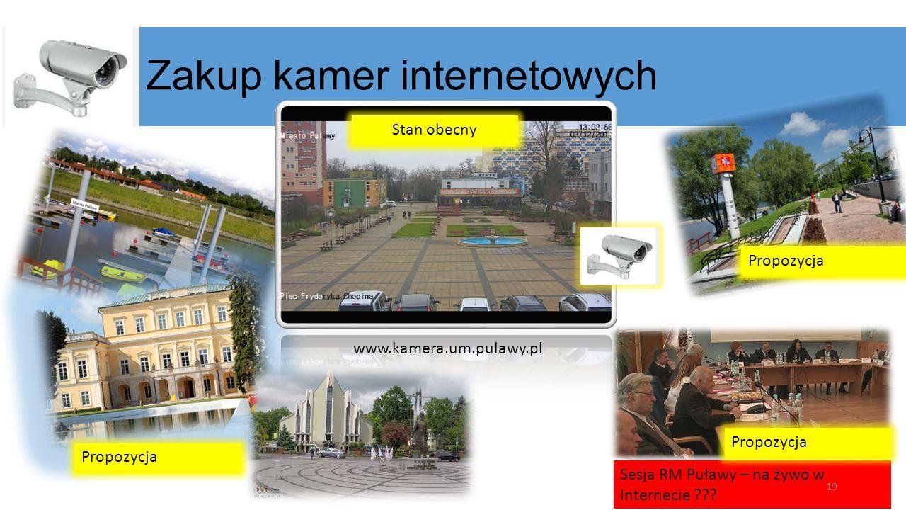 Zakup kamer internetowych www.kamera.um.pulawy.pl Sesja RM Puławy – na żywo w Internecie ??? Propozycja Stan obecny Propozycja 19