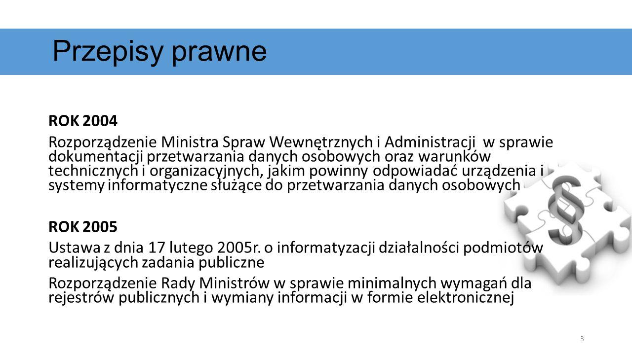 Przepisy prawne ROK 2004 Rozporządzenie Ministra Spraw Wewnętrznych i Administracji w sprawie dokumentacji przetwarzania danych osobowych oraz warunkó