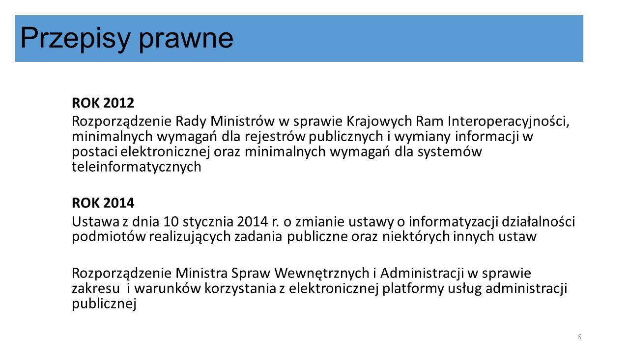 ROK 2012 Rozporządzenie Rady Ministrów w sprawie Krajowych Ram Interoperacyjności, minimalnych wymagań dla rejestrów publicznych i wymiany informacji