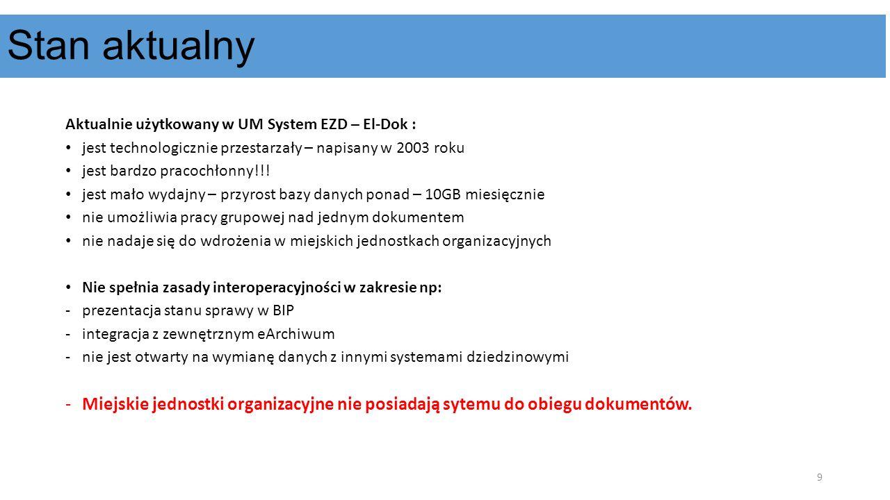 Stan aktualny Aktualnie użytkowany w UM System EZD – El-Dok : jest technologicznie przestarzały – napisany w 2003 roku jest bardzo pracochłonny!!! jes