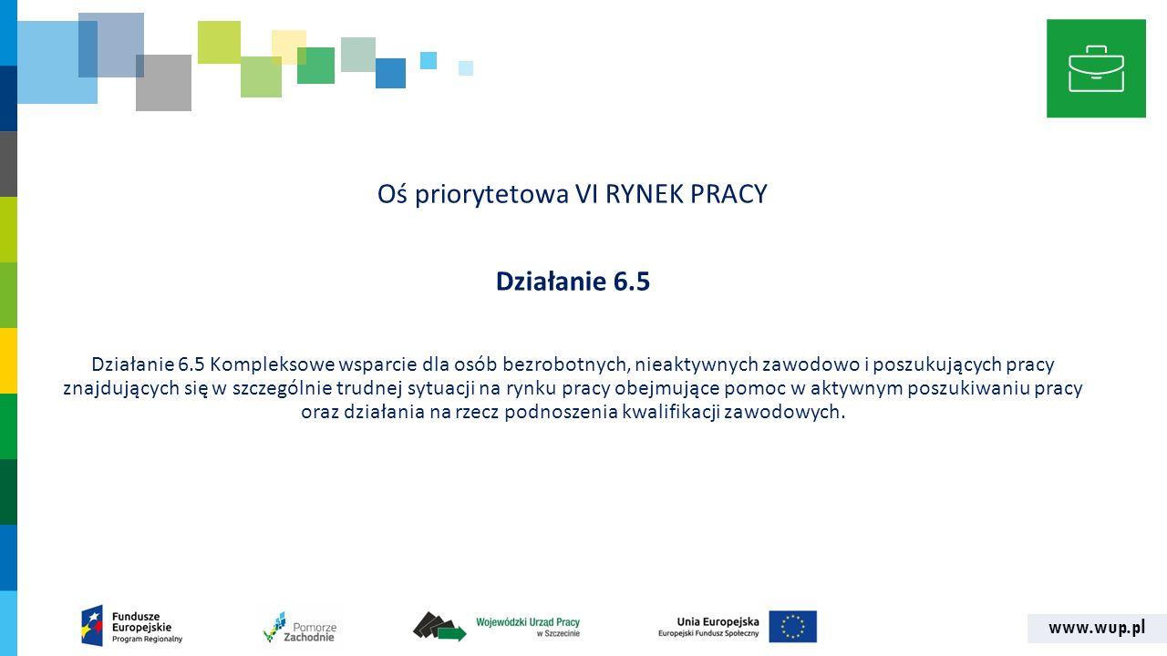 www.wup.pl DOFINANSOWANIE PROJEKTÓW Alokacja33.529.411,76 zł Rezerwa na odwołania1.